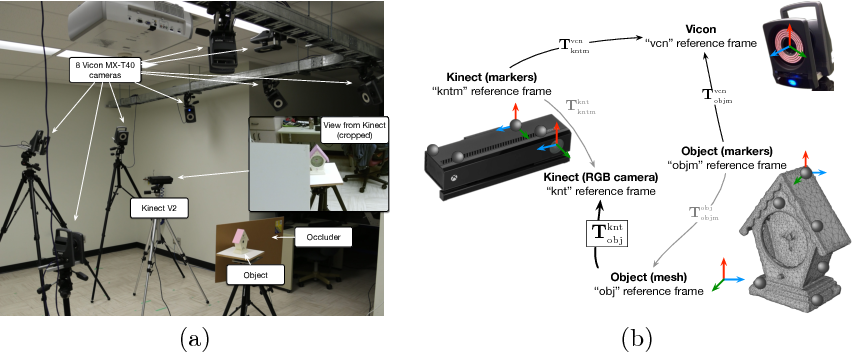 Figure 3 for A Framework for Evaluating 6-DOF Object Trackers