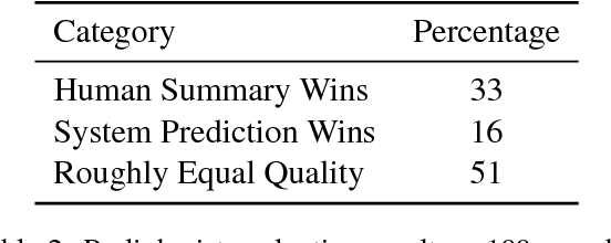 Figure 4 for Learning to Summarize Radiology Findings