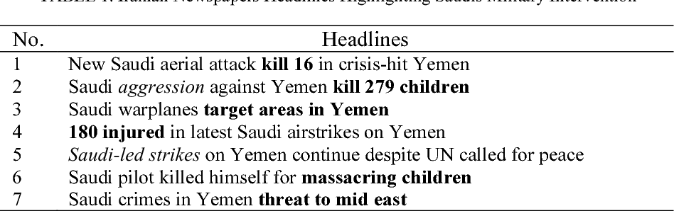 Table 1 from A Critical Analysis of the Representation of Yemen