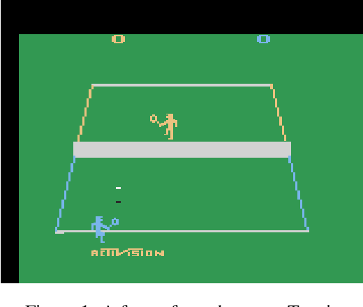 Figure 2 for Playing Atari Ball Games with Hierarchical Reinforcement Learning