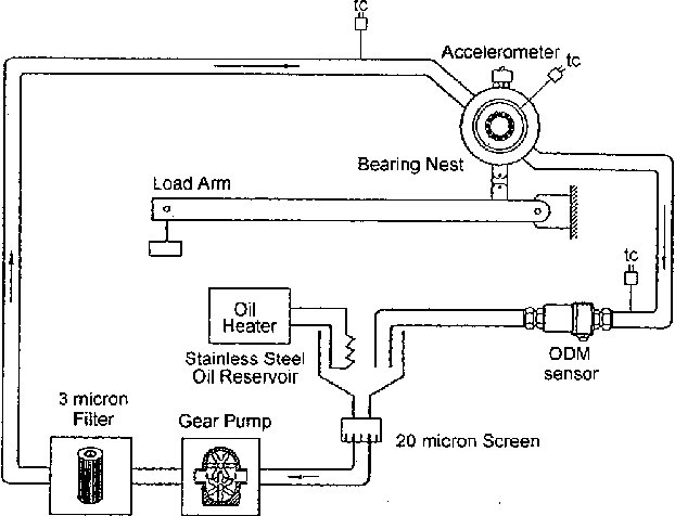 Figure 4 from In-line oil debris monitor for aircraft engine