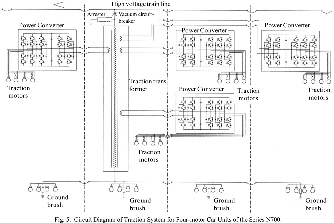 Traction Systems Using Power Electronics For Shinkansen High Speed Vacuum Former Diagram Electric Multiple Units Semantic Scholar