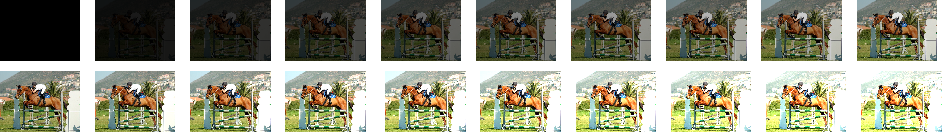 Figure 3 for Reinforcement Learning for Improving Object Detection