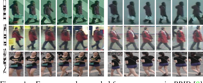Figure 1 for LVreID: Person Re-Identification with Long Sequence Videos