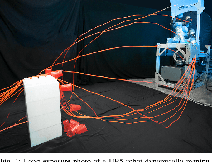 Figure 1 for Robots of the Lost Arc: Learning to Dynamically Manipulate Fixed-Endpoint Ropes and Cables
