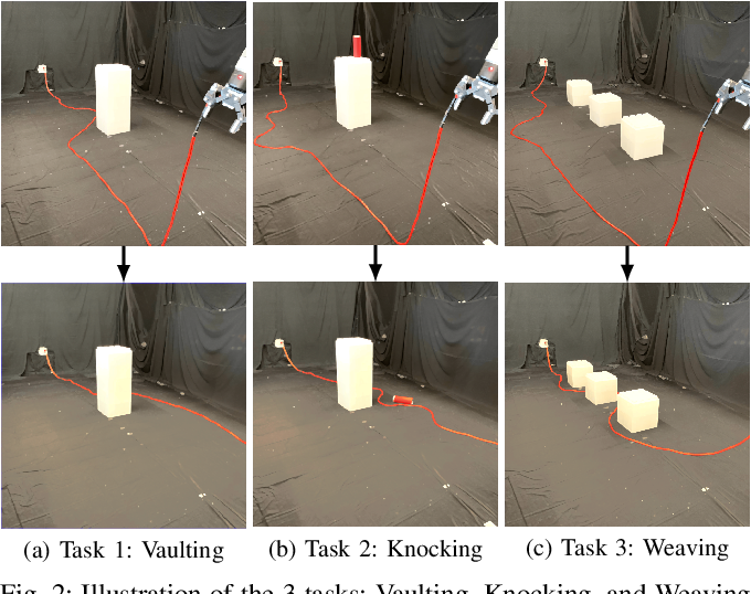 Figure 2 for Robots of the Lost Arc: Learning to Dynamically Manipulate Fixed-Endpoint Ropes and Cables