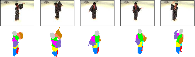 Figure 3 for Human Pose Estimation using Motion Priors and Ensemble Models