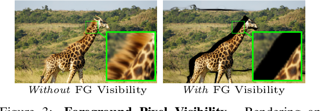 Figure 4 for SLIDE: Single Image 3D Photography with Soft Layering and Depth-aware Inpainting