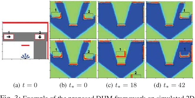 Figure 3 for Dynamic Hilbert Maps: Real-Time Occupancy Predictions in Changing Environment