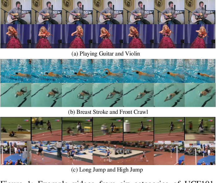 Figure 1 for A Real-time Action Representation with Temporal Encoding and Deep Compression