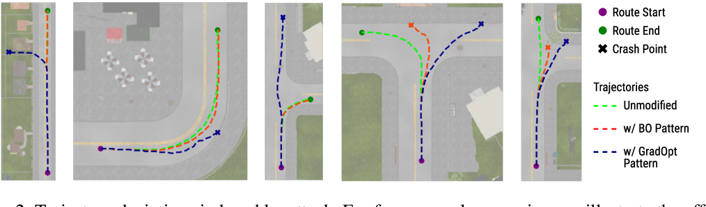 Figure 3 for Finding Physical Adversarial Examples for Autonomous Driving with Fast and Differentiable Image Compositing