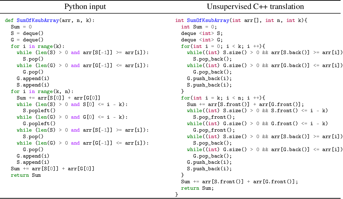 Figure 3 for Unsupervised Translation of Programming Languages