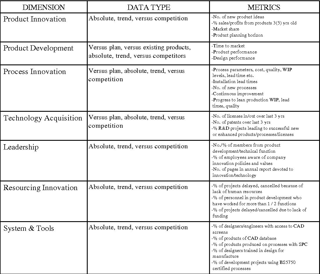 literature review dimensions public leadership