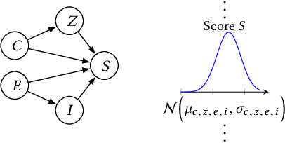 Figure 3 for On Discrimination Discovery and Removal in Ranked Data using Causal Graph