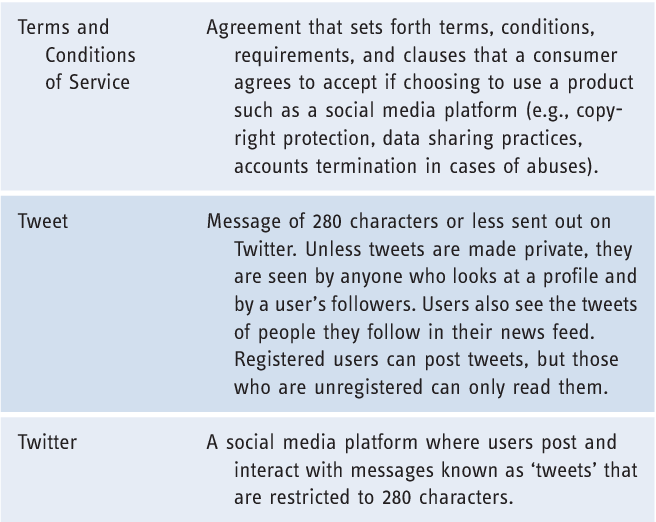 Using Social Media For Health Research Methodological And Ethical