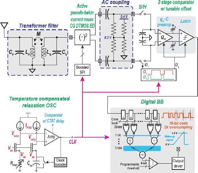 Wake Cb Radio Wiring Diagrams on