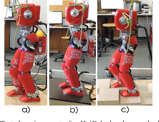 Figure 3 for Walking of the iCub humanoid robot in different scenarios: implementation and performance analysis