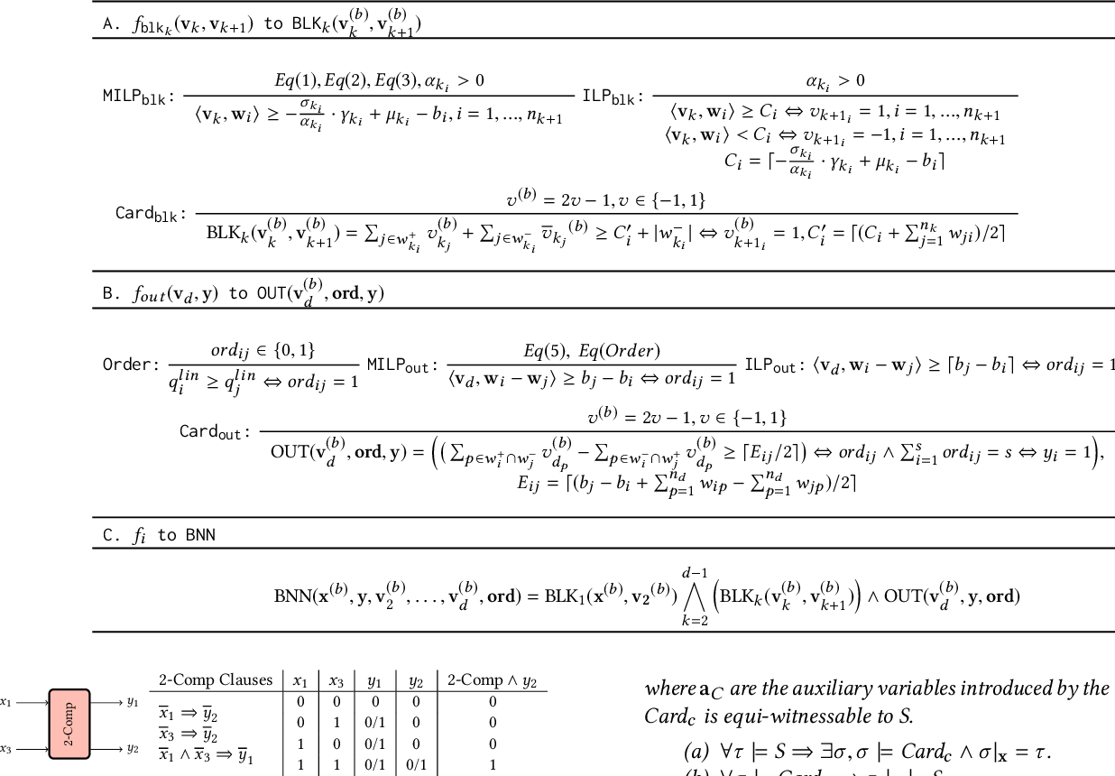 Figure 3 for Quantitative Verification of Neural Networks And its Security Applications