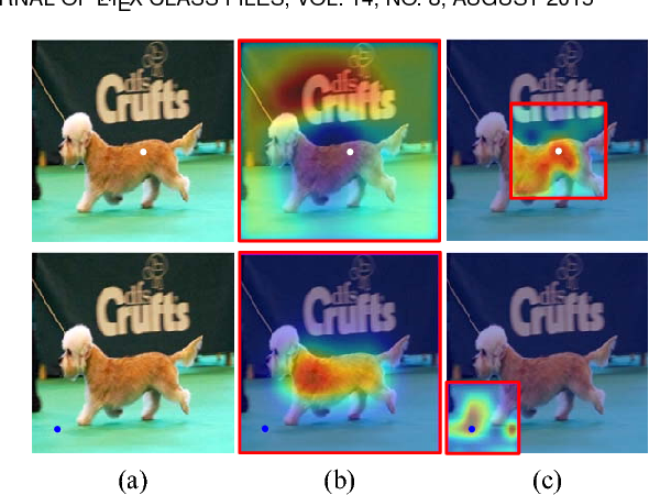 Figure 1 for PiCANet: Pixel-wise Contextual Attention Learning for Accurate Saliency Detection