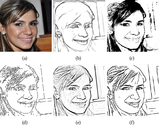 Figure 2 for Deep Generation of Face Images from Sketches