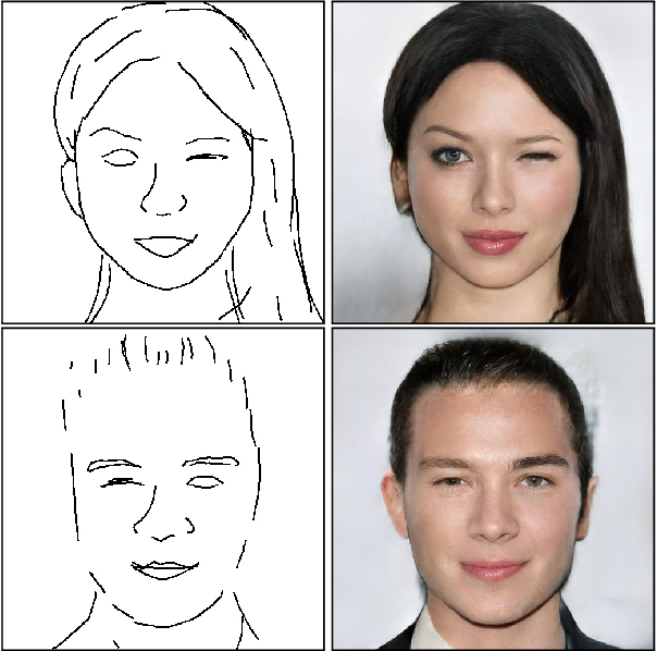 Figure 4 for Deep Generation of Face Images from Sketches
