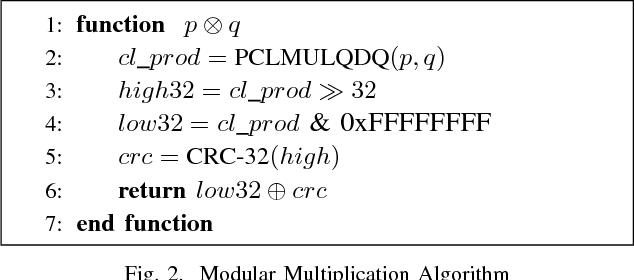 VACA: A high-performance variable-length adaptive CRC