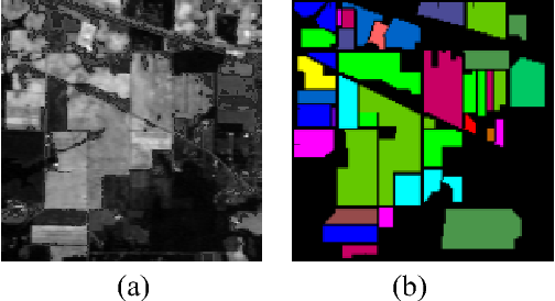 Figure 3 for Hyperspectral Image Classification with Markov Random Fields and a Convolutional Neural Network