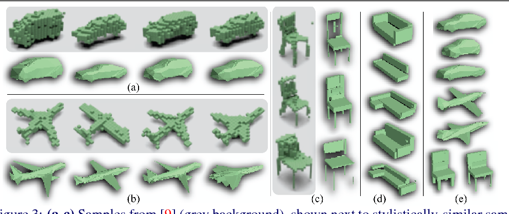 Figure 3 for Learning to Generate and Reconstruct 3D Meshes with only 2D Supervision