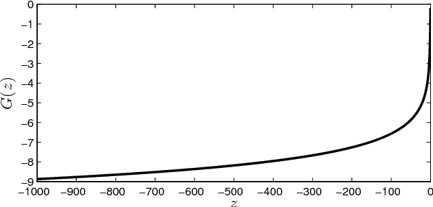 Figure 1 for Variational Inference for Gaussian Process Modulated Poisson Processes