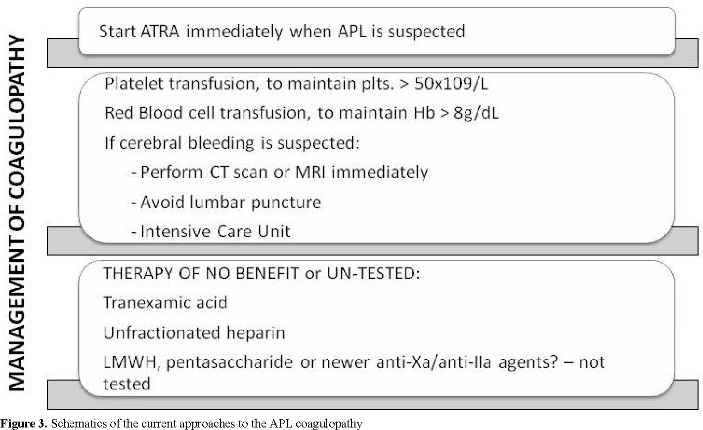 Diathesis in adults. How to treat diathesis in adults 61