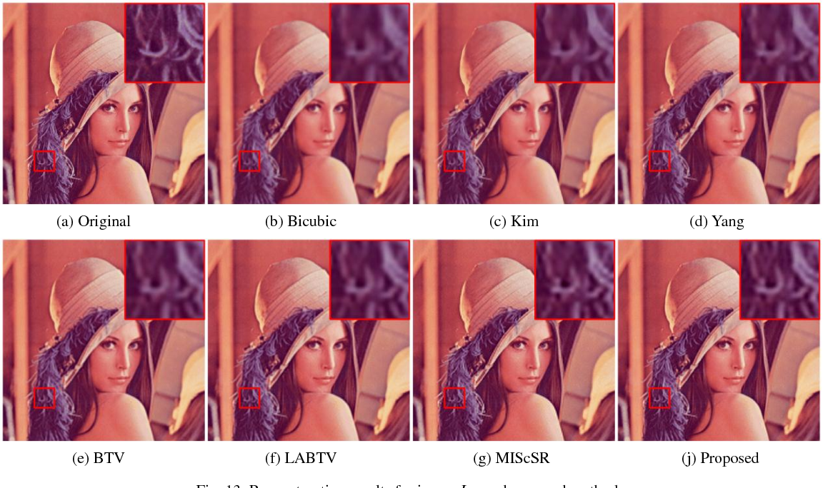 Figure 4 for Multi-frame image super-resolution with fast upscaling technique