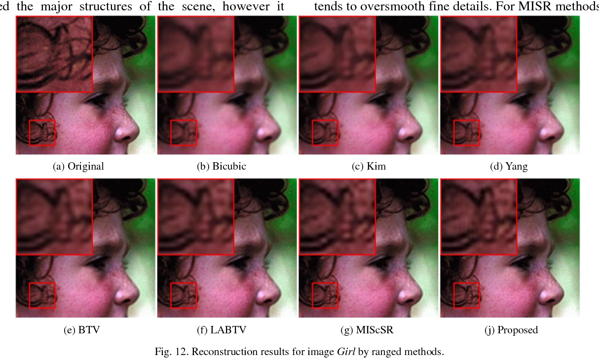 Figure 3 for Multi-frame image super-resolution with fast upscaling technique
