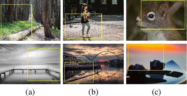 Figure 1 for Learning to Compose with Professional Photographs on the Web