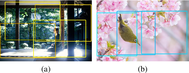 Figure 3 for Learning to Compose with Professional Photographs on the Web