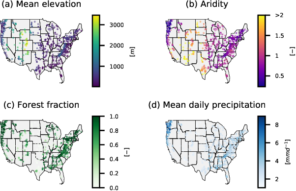 Figure 3 for Benchmarking a Catchment-Aware Long Short-Term Memory Network (LSTM) for Large-Scale Hydrological Modeling
