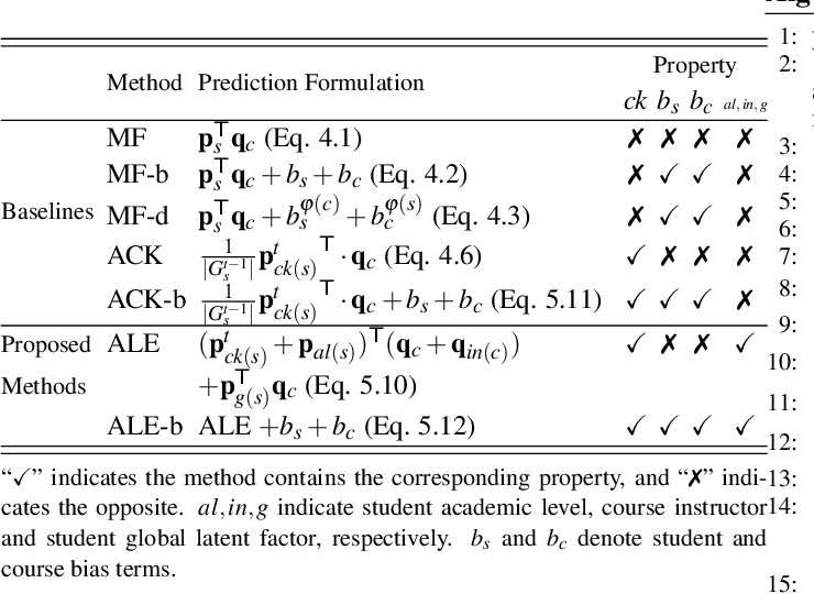 Figure 3 for ALE: Additive Latent Effect Models for Grade Prediction