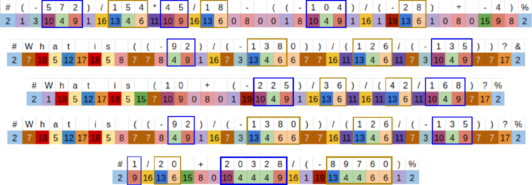 Figure 4 for Enhancing the Transformer with Explicit Relational Encoding for Math Problem Solving
