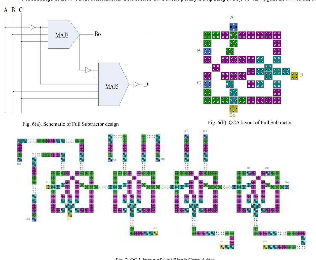 Efficient Design Of Full Adder And Subtractor Using 5 Input Majority Bit Gate In Qca Semantic Scholar