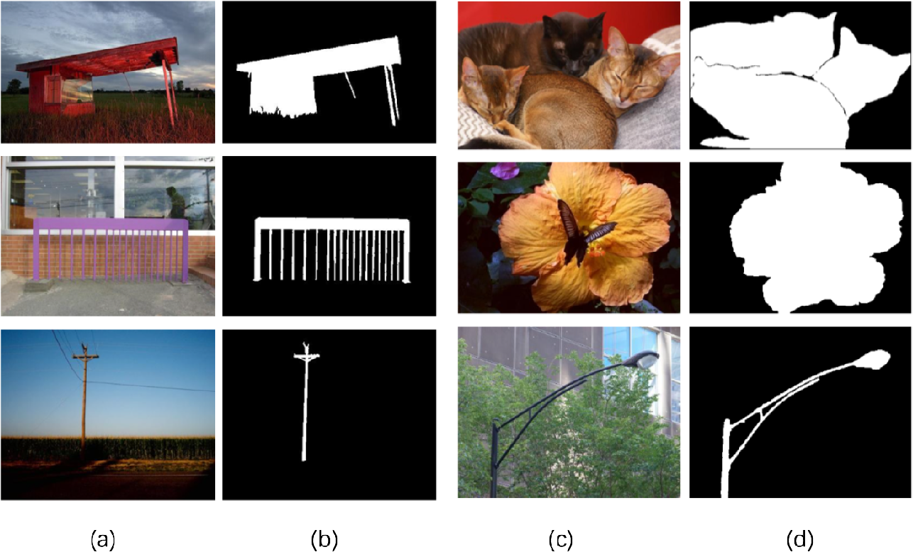 Figure 2 for A Survey of Deep Learning-based Object Detection