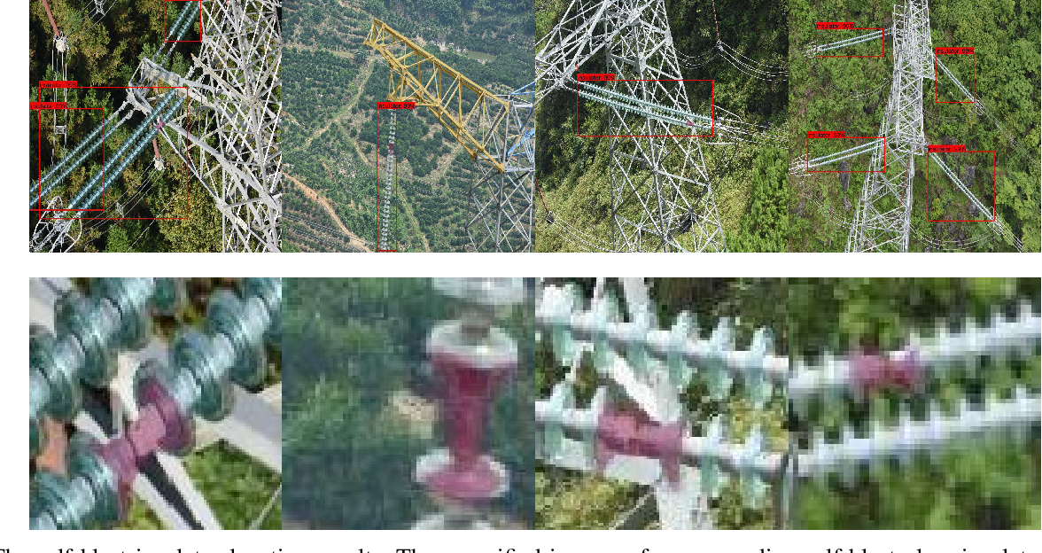 Figure 3 for An Accurate and Real-time Self-blast Glass Insulator Location Method Based On Faster R-CNN and U-net with Aerial Images