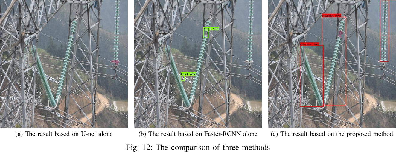 Figure 4 for An Accurate and Real-time Self-blast Glass Insulator Location Method Based On Faster R-CNN and U-net with Aerial Images