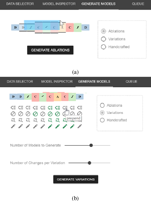 Figure 2 for Ablate, Variate, and Contemplate: Visual Analytics for Discovering Neural Architectures