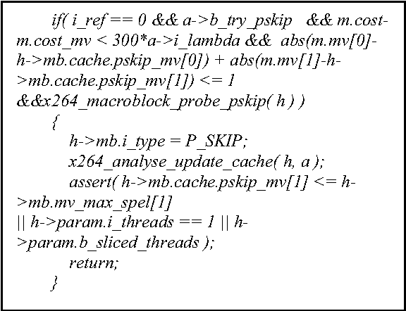 Figure 2 from An improved P_SKIP mode decision algorithm for