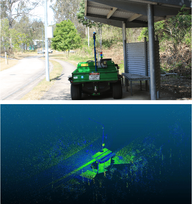 Figure 1 for Local Descriptor for Robust Place Recognition using LiDAR Intensity
