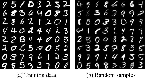 Figure 4 for Adversarial Variational Bayes: Unifying Variational Autoencoders and Generative Adversarial Networks