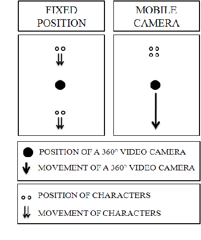 Figure 4 from Transporting the Viewer Into a 360° heritage