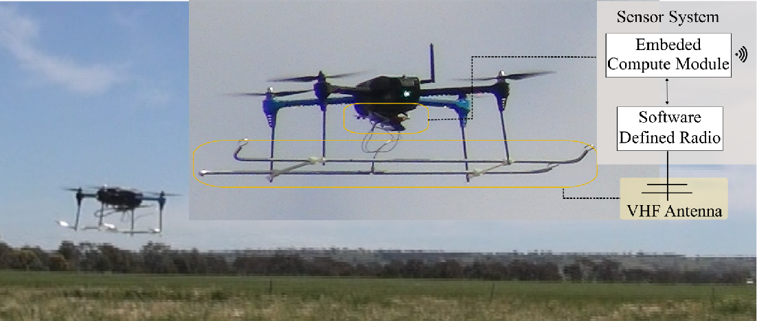 Figure 1 for TrackerBots: Autonomous UAV for Real-Time Localization and Tracking of Multiple Radio-Tagged Animals