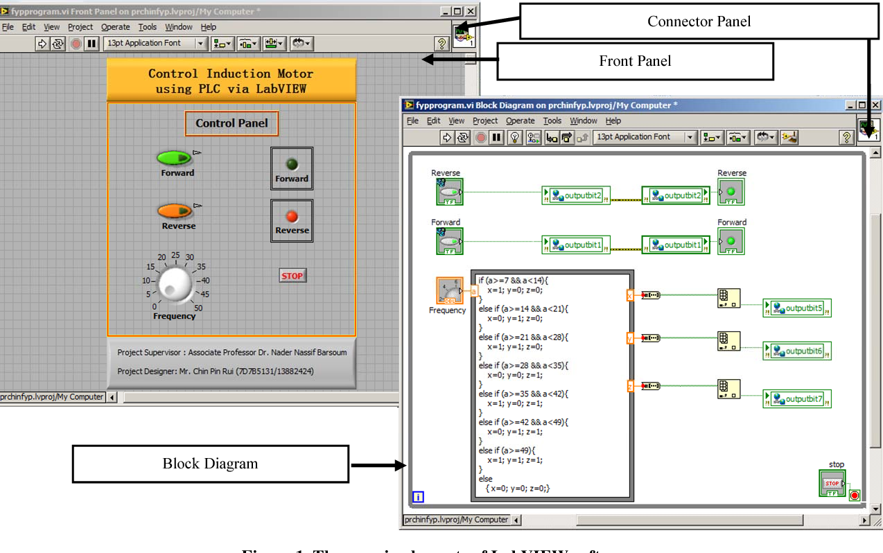 Ethernet Control AC Motor via PLC Using LabVIEW - Semantic Scholar