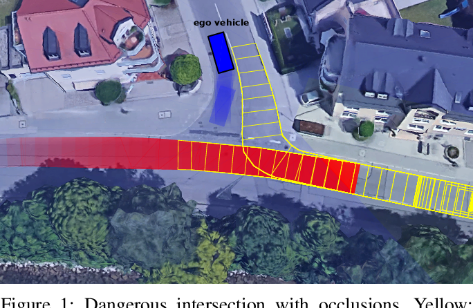 Figure 1 for Tackling Occlusions & Limited Sensor Range with Set-based Safety Verification