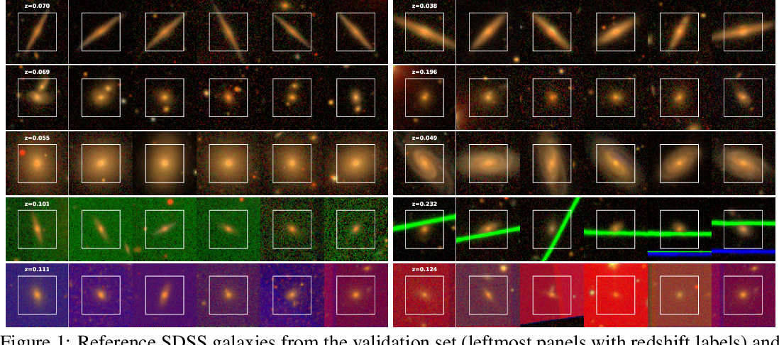Figure 1 for Estimating Galactic Distances From Images Using Self-supervised Representation Learning